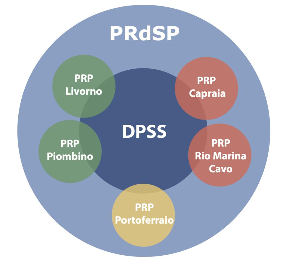 """""""PRdSP/"""